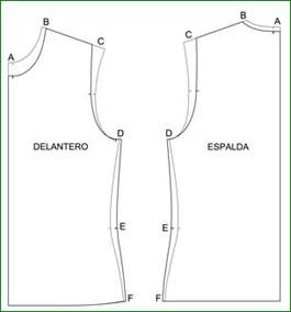 Libro Digital PDF Sistema EDA Patronaje Caballero 9: Iniciación